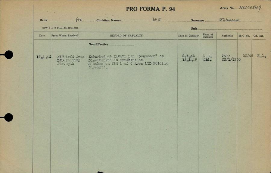 World War 2 Records